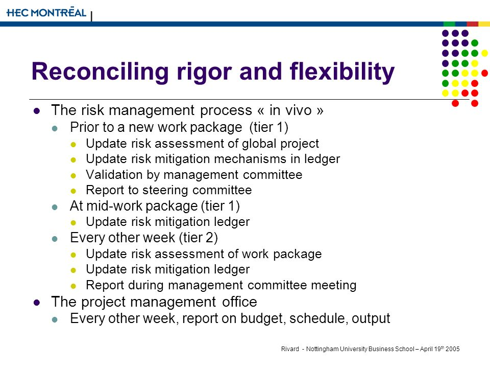 Rivard - Nottingham University Business School – April 19 th 2005 Reconciling rigor and flexibility The risk management process « in vivo » Prior to a new work package (tier 1) Update risk assessment of global project Update risk mitigation mechanisms in ledger Validation by management committee Report to steering committee At mid-work package (tier 1) Update risk mitigation ledger Every other week (tier 2) Update risk assessment of work package Update risk mitigation ledger Report during management committee meeting The project management office Every other week, report on budget, schedule, output