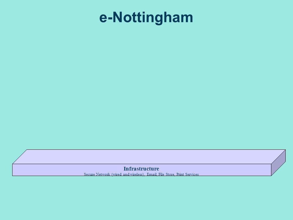 UNottingham communities Applicant Student Alumni STAFFSTAFF