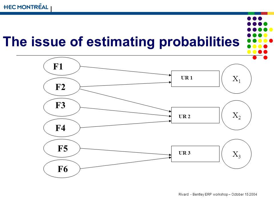 Rivard - Bentley ERP workshop – October 15 2004 UR 1 UR 2 UR 3 F1 F2 F3 F4 F5 F6 X1X1 X2X2 X3X3 The issue of estimating probabilities