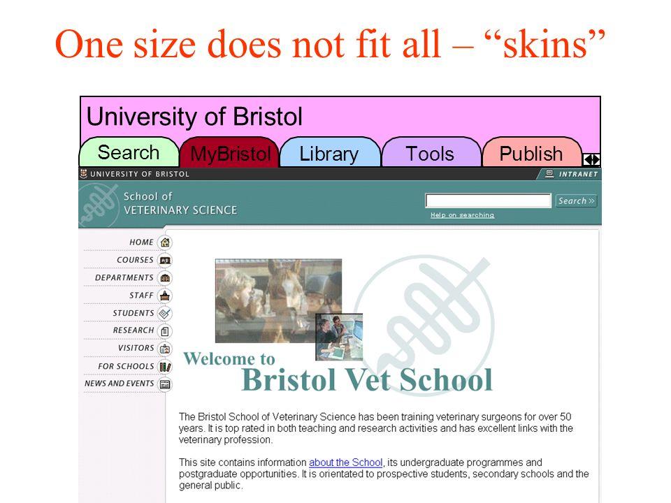 UniversityofBristol Search MyBristolLibraryToolsPublish