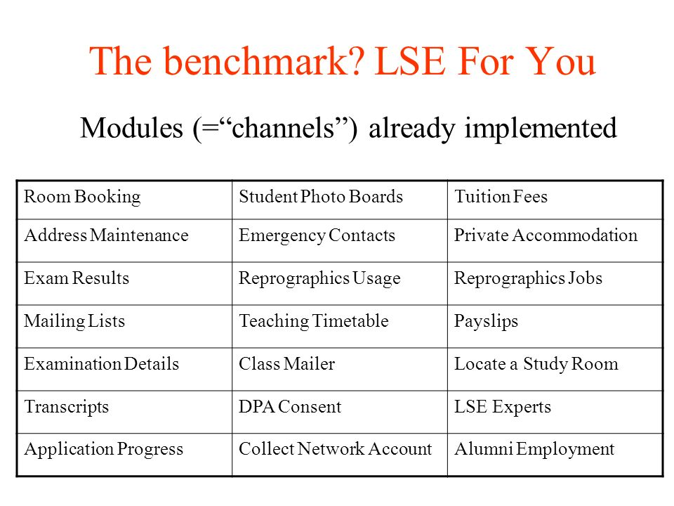 The benchmark? LSE For You Room BookingTeaching Timetable
