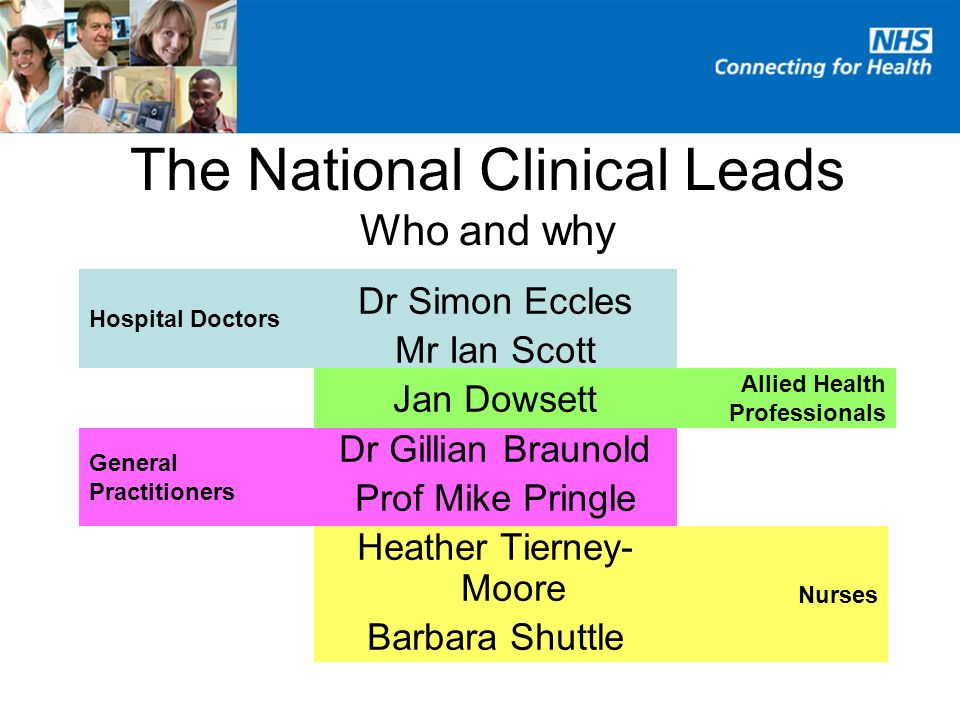 The National Clinical Leads Linkages with the programme Contracting And Programme management Service Implementation And Clinical Engagement