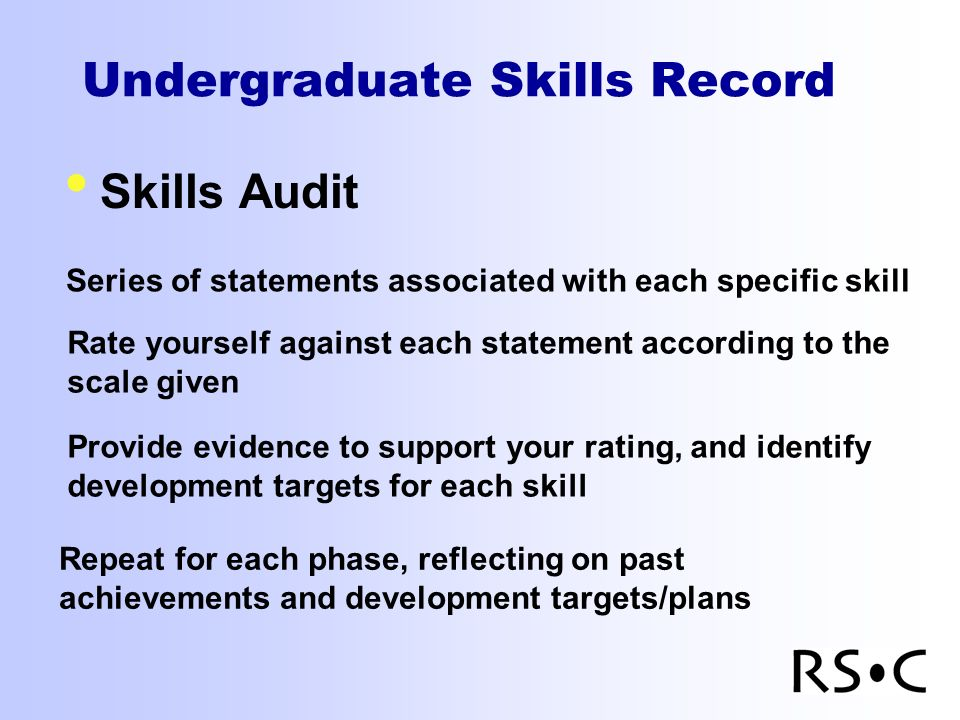 Undergraduate Skills Record Skills Audit Series of statements associated with each specific skill Rate yourself against each statement according to the scale given Provide evidence to support your rating, and identify development targets for each skill Repeat for each phase, reflecting on past achievements and development targets/plans
