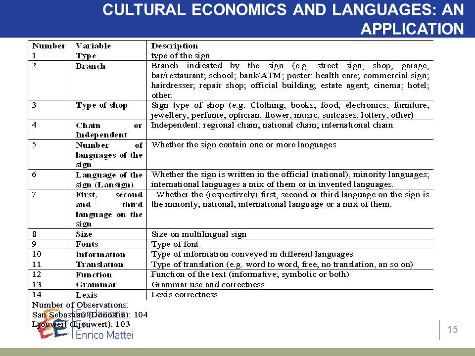 15 CULTURAL ECONOMICS AND LANGUAGES: AN APPLICATION