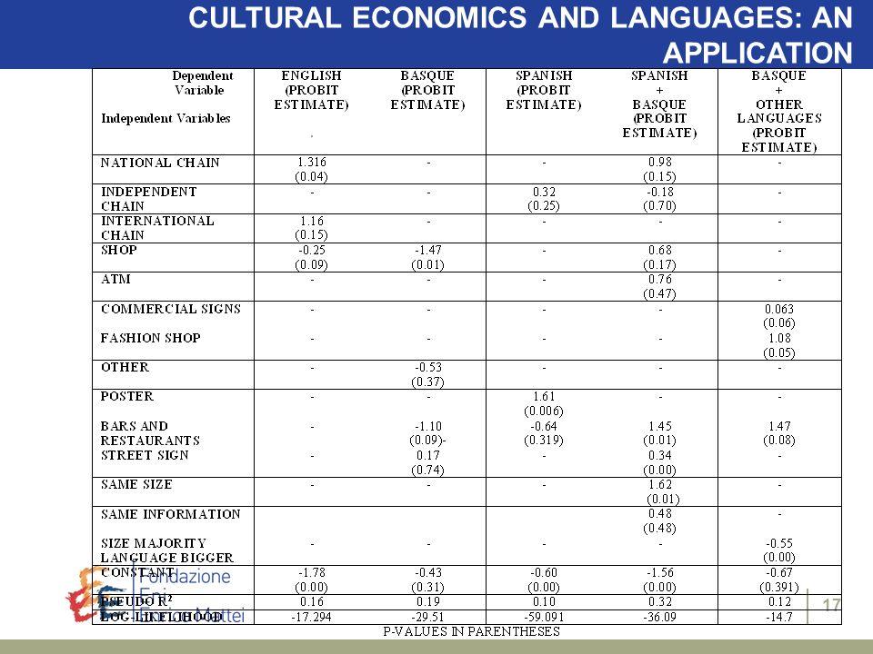 17 CULTURAL ECONOMICS AND LANGUAGES: AN APPLICATION