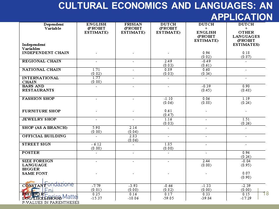 18 CULTURAL ECONOMICS AND LANGUAGES: AN APPLICATION