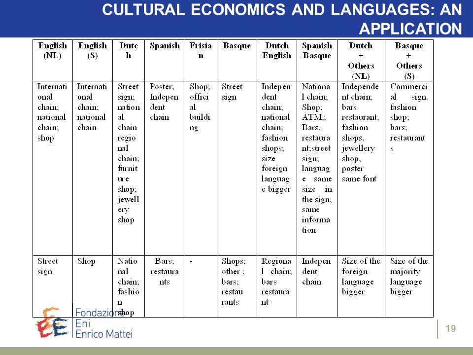 19 CULTURAL ECONOMICS AND LANGUAGES: AN APPLICATION