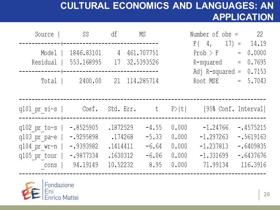 28 CULTURAL ECONOMICS AND LANGUAGES: AN APPLICATION