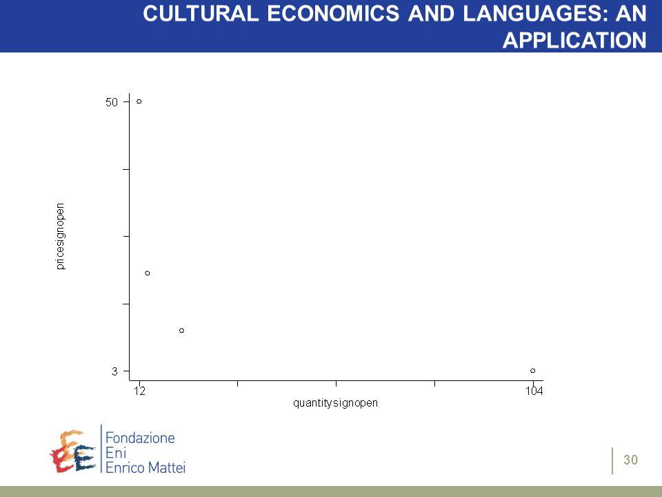 30 CULTURAL ECONOMICS AND LANGUAGES: AN APPLICATION