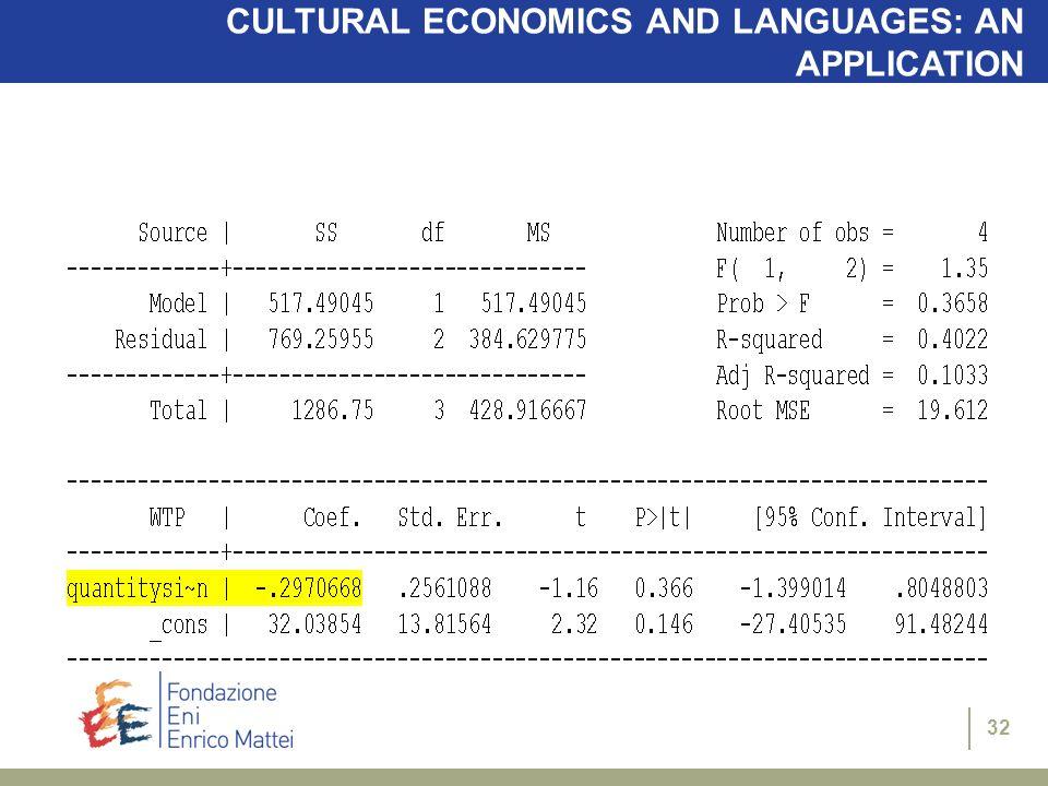32 CULTURAL ECONOMICS AND LANGUAGES: AN APPLICATION