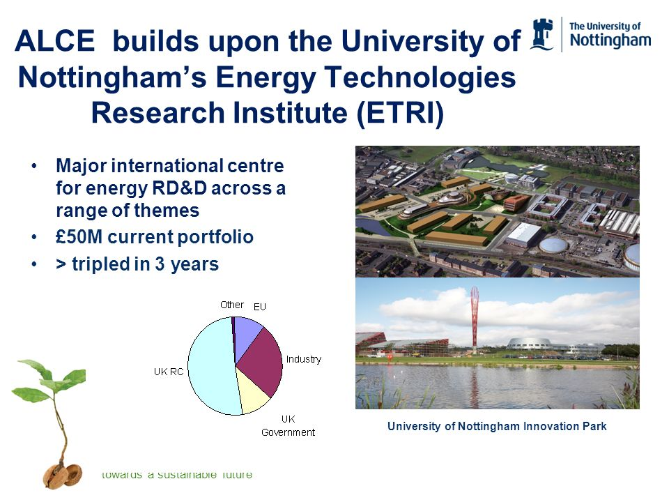 Energy Technologies Research Institute towards a sustainable future ALCE builds upon the University of Nottinghams Energy Technologies Research Institute (ETRI) Major international centre for energy RD&D across a range of themes £50M current portfolio > tripled in 3 years University of Nottingham Innovation Park