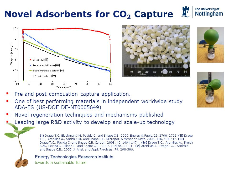 Energy Technologies Research Institute towards a sustainable future (ii) (iv) (iii) (v) Novel Adsorbents for CO 2 Capture Pre and post-combustion capture application.