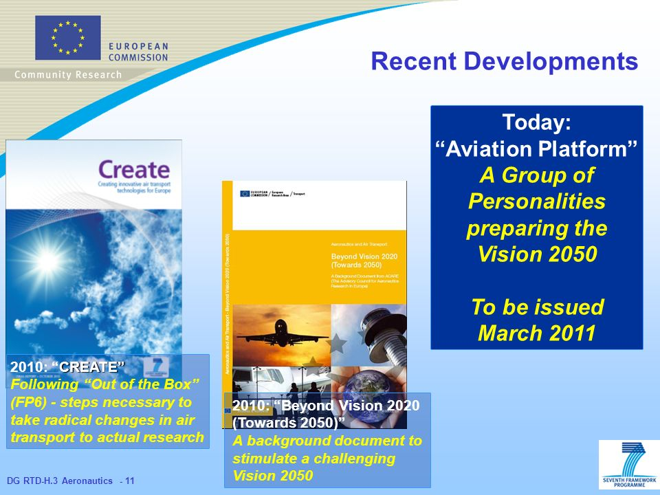 DG RTD-H.3 Aeronautics - 11 Recent Developments CREATE 2010: CREATE Following Out of the Box (FP6) - steps necessary to take radical changes in air transport to actual research 2010: Beyond Vision 2020 (Towards 2050) A background document to stimulate a challenging Vision 2050 Today: Aviation Platform A Group of Personalities preparing the Vision 2050 To be issued March 2011