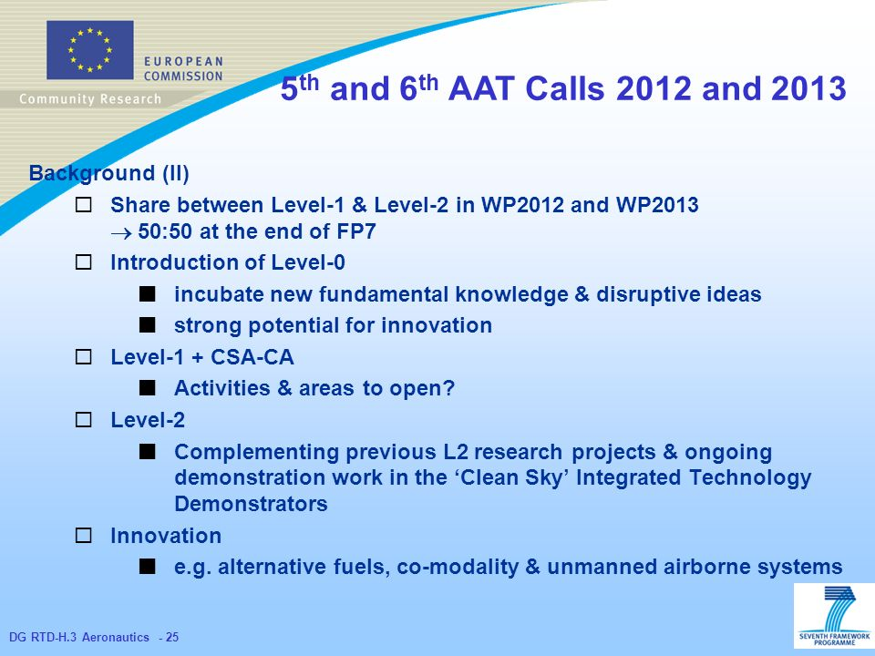 DG RTD-H.3 Aeronautics th and 6 th AAT Calls 2012 and 2013 Background (II) Share between Level-1 & Level-2 in WP2012 and WP :50 at the end of FP7 Introduction of Level-0 incubate new fundamental knowledge & disruptive ideas strong potential for innovation Level-1 + CSA-CA Activities & areas to open.