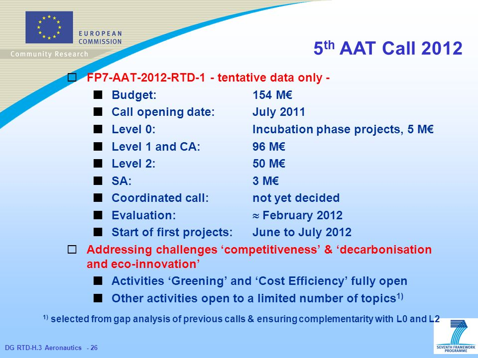 DG RTD-H.3 Aeronautics th AAT Call 2012 FP7-AAT-2012-RTD-1 - tentative data only - Budget:154 M Call opening date:July 2011 Level 0:Incubation phase projects, 5 M Level 1 and CA:96 M Level 2:50 M SA:3 M Coordinated call:not yet decided Evaluation: February 2012 Start of first projects:June to July 2012 Addressing challenges competitiveness & decarbonisation and eco-innovation Activities Greening and Cost Efficiency fully open Other activities open to a limited number of topics 1) 1) selected from gap analysis of previous calls & ensuring complementarity with L0 and L2