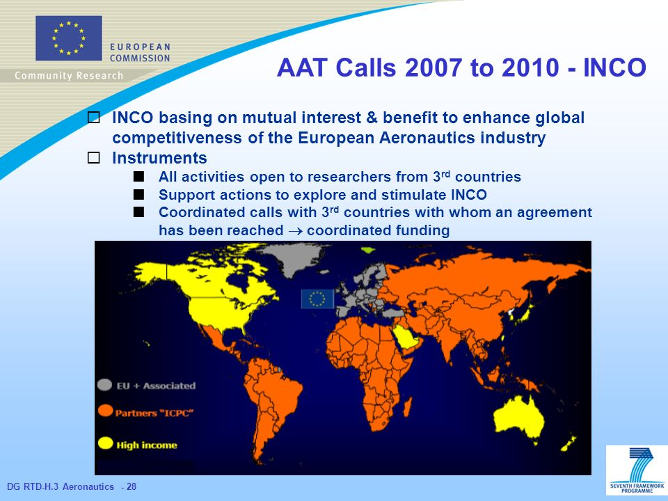 DG RTD-H.3 Aeronautics - 28 AAT Calls 2007 to INCO INCO basing on mutual interest & benefit to enhance global competitiveness of the European Aeronautics industry Instruments All activities open to researchers from 3 rd countries Support actions to explore and stimulate INCO Coordinated calls with 3 rd countries with whom an agreement has been reached coordinated funding