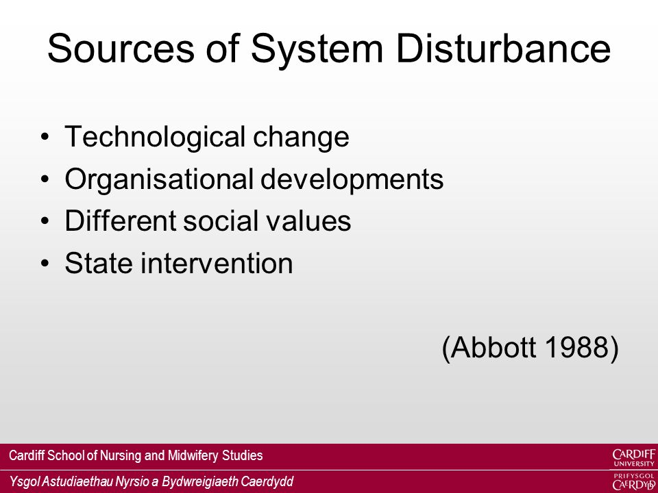 Cardiff School of Nursing and Midwifery Studies Ysgol Astudiaethau Nyrsio a Bydwreigiaeth Caerdydd Sources of System Disturbance Technological change Organisational developments Different social values State intervention (Abbott 1988)