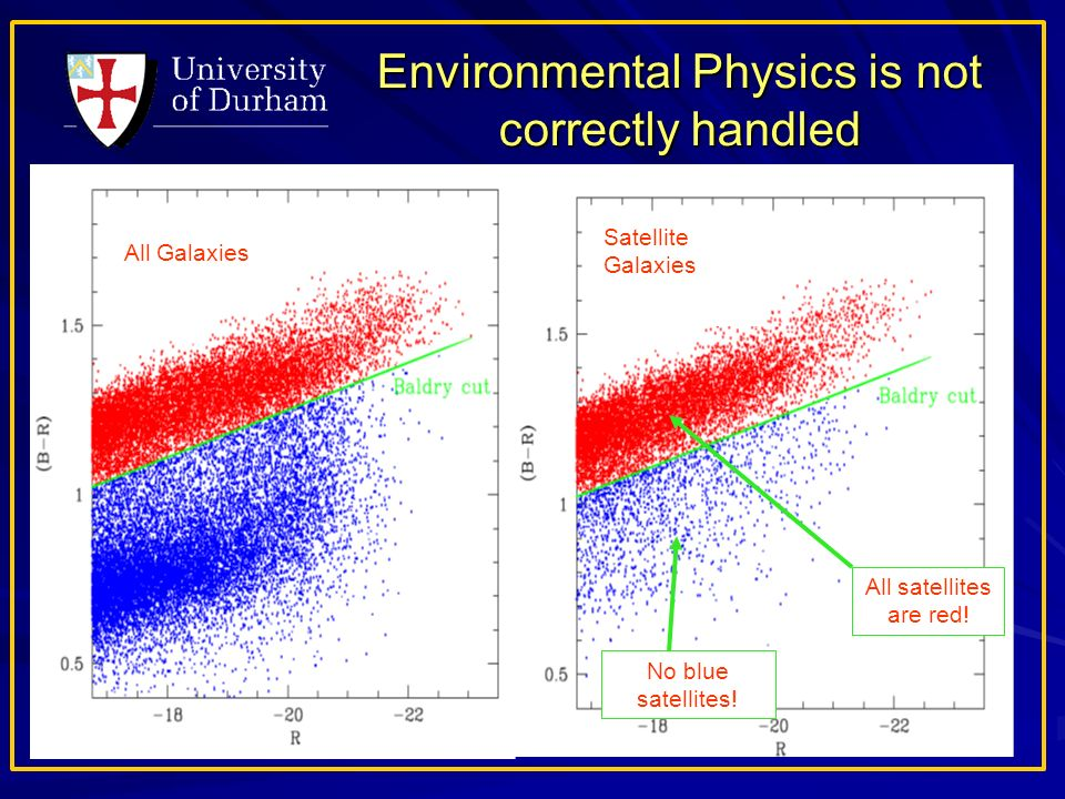 Environmental Physics is not correctly handled All satellites are red.
