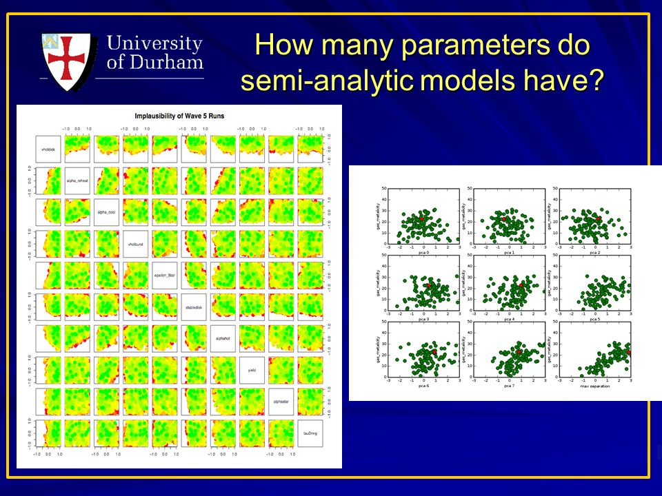 How many parameters do semi-analytic models have