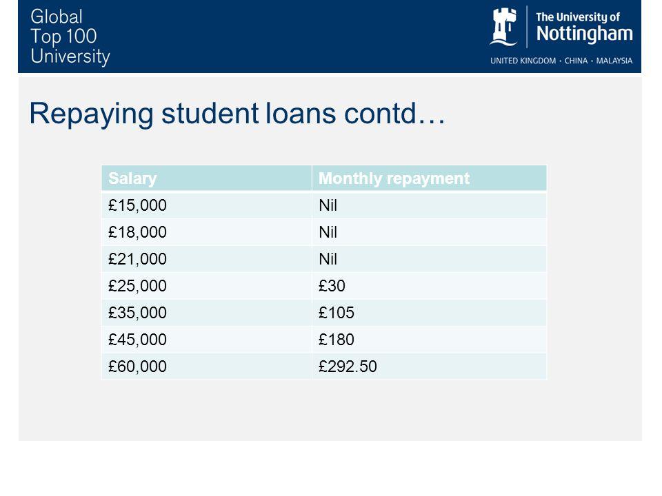 SalaryMonthly repayment £15,000Nil £18,000Nil £21,000Nil £25,000£30 £35,000£105 £45,000£180 £60,000£292.50 Repaying student loans contd…