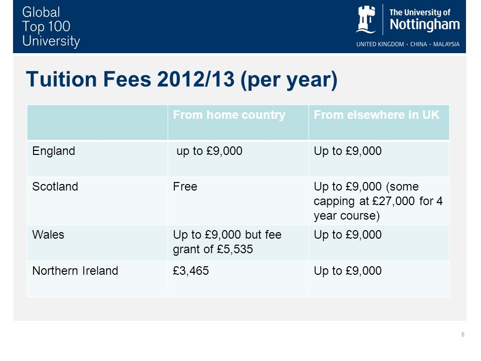 5 Tuition Fees 2012/13 (per year) From home countryFrom elsewhere in UK England up to £9,000Up to £9,000 ScotlandFreeUp to £9,000 (some capping at £27
