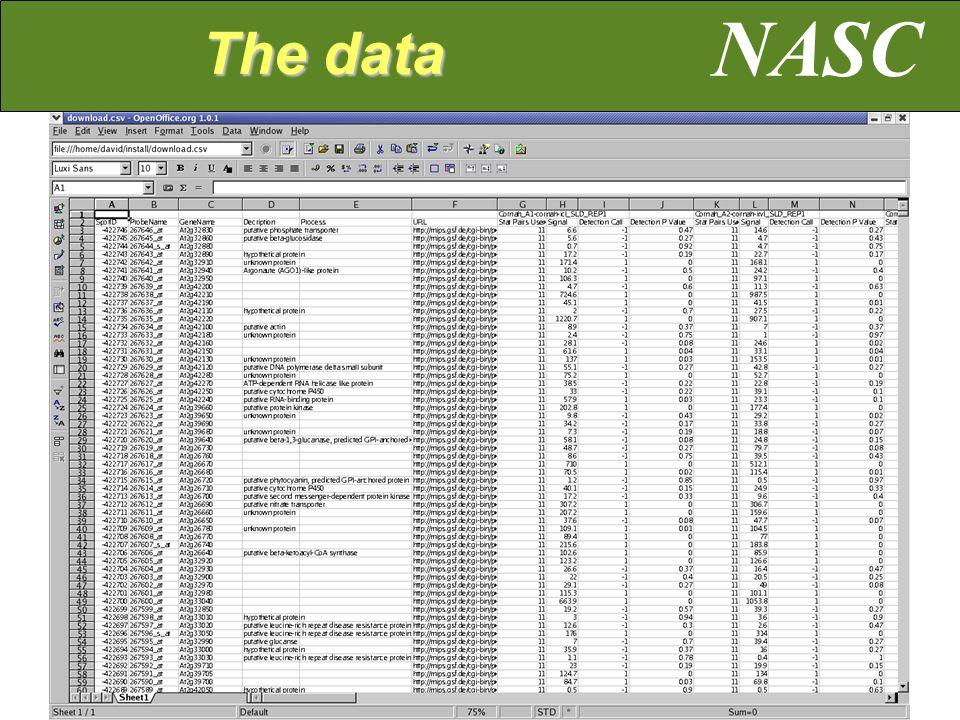 NASC The data