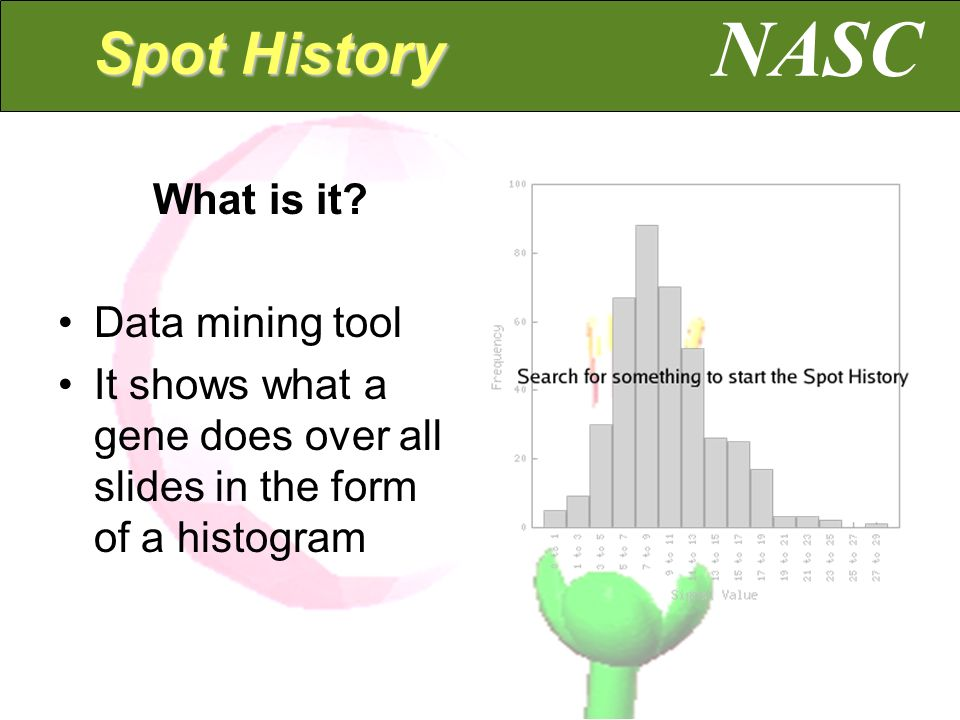 NASC Spot History What is it.