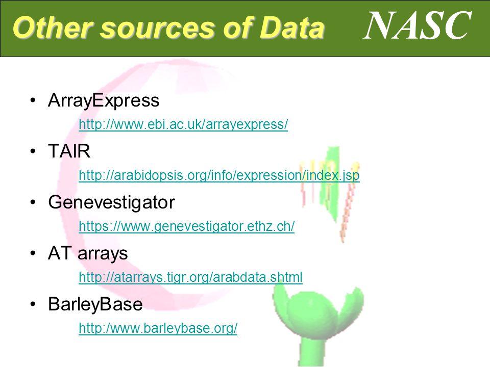 ArrayExpress http://www.ebi.ac.uk/arrayexpress/ TAIR http://arabidopsis.org/info/expression/index.jsp Genevestigator https://www.genevestigator.ethz.ch/ AT arrays http://atarrays.tigr.org/arabdata.shtml BarleyBase http:/www.barleybase.org/ NASC Other sources of Data