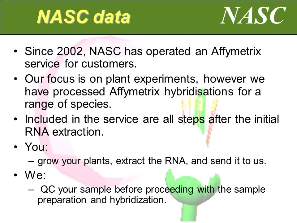 From Sample to Hybridised Array Biological sample Control RNA extract Extraction protocol Treatment Affymetrix chip Hybridisation parameters Hybridised mix Hybridisation protocol Labelled RNA Labelling protocol Adopted from Miller et al, Conforming to MIAME www.man.ac.uk Scanning Raw intensity values NASC NASCarrays database