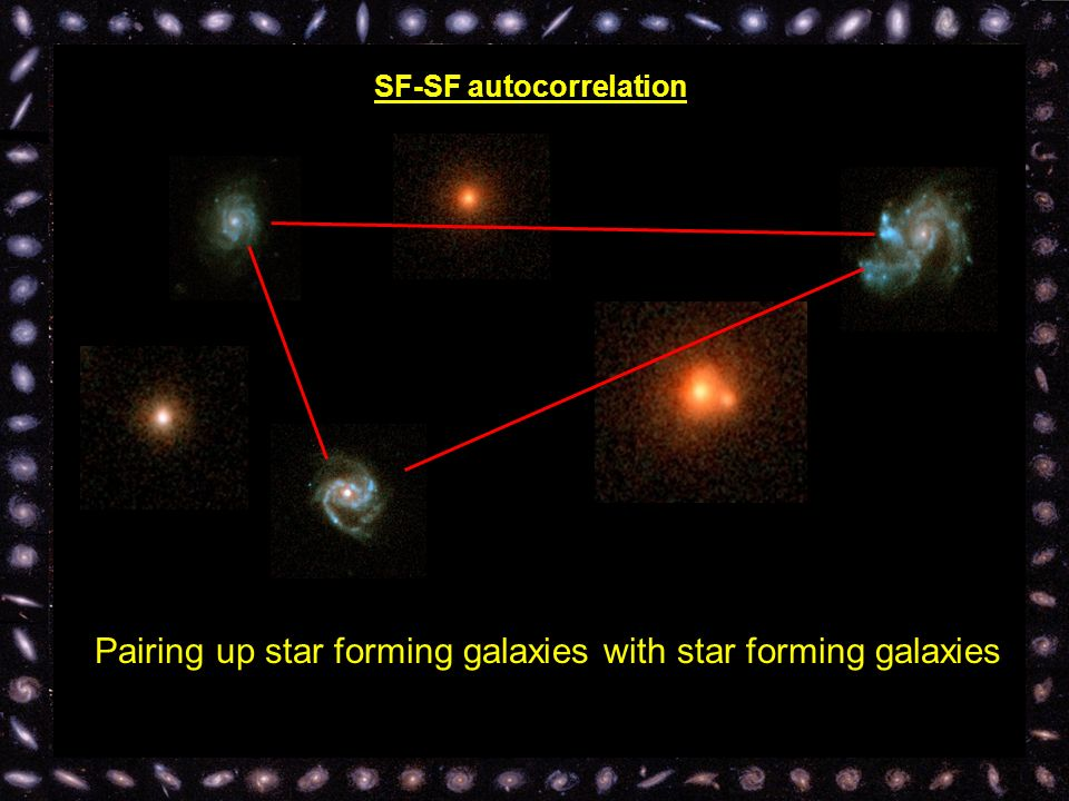 SF-SF autocorrelation Pairing up star forming galaxies with star forming galaxies