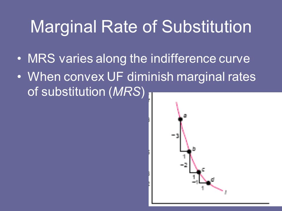 Marginal Rate of Substitution MRS varies along the indifference curve When convex UF diminish marginal rates of substitution (MRS)