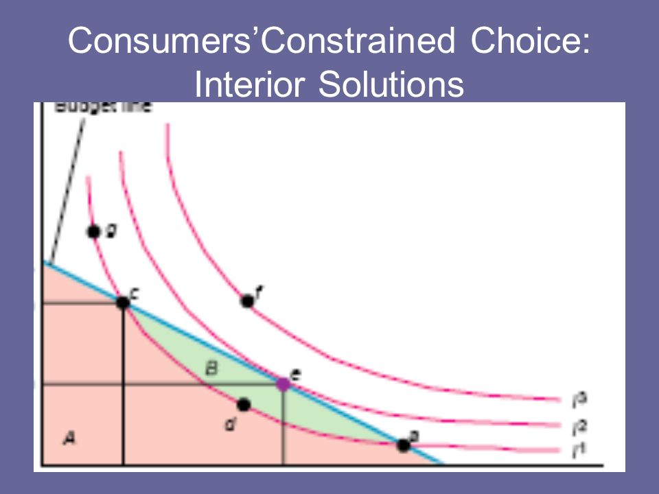 ConsumersConstrained Choice: Interior Solutions