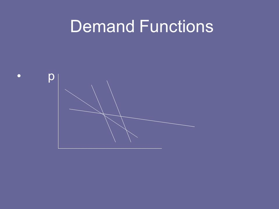 Demand Functions p