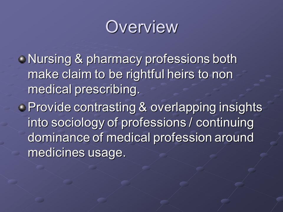 Prescribing & medical dominance.