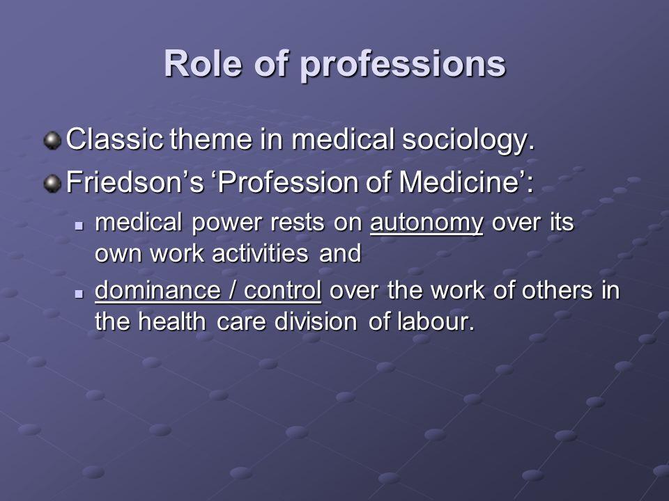 Medicines Management: A challenge to medical dominance.