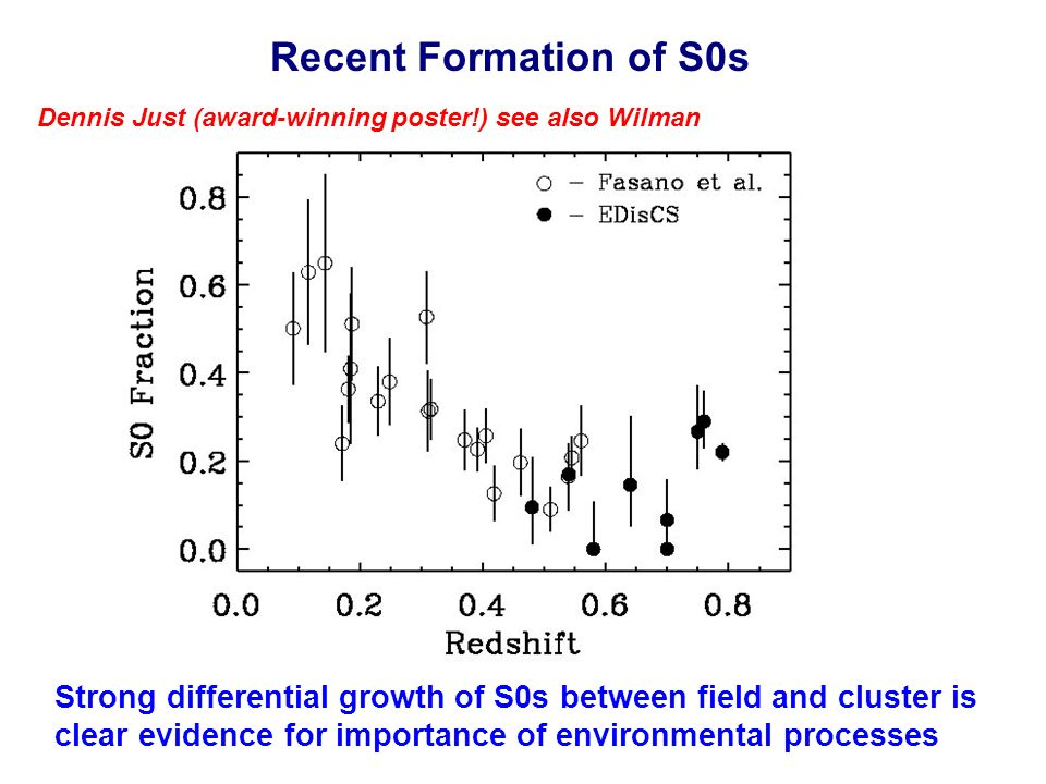 Recent Formation of S0s Dennis Just (award-winning poster!) see also Wilman Strong differential growth of S0s between field and cluster is clear evidence for importance of environmental processes