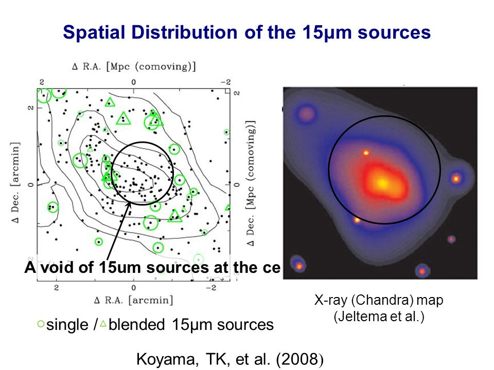 Spatial Distribution of the 15μm sources Koyama, TK, et al.