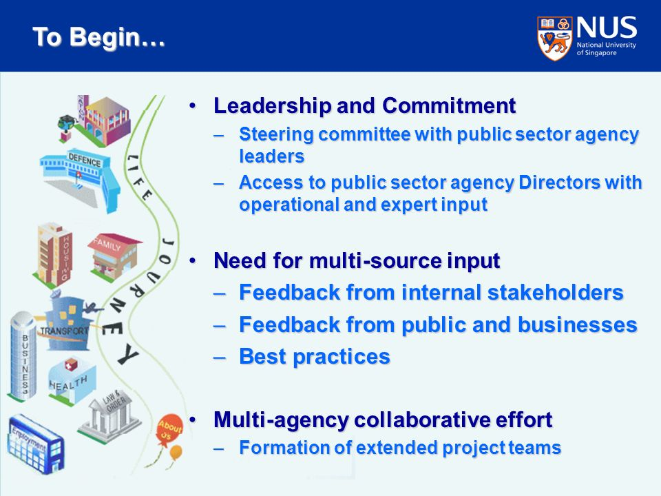 Leadership and CommitmentLeadership and Commitment –Steering committee with public sector agency leaders –Access to public sector agency Directors with operational and expert input Need for multi-source inputNeed for multi-source input –Feedback from internal stakeholders –Feedback from public and businesses –Best practices Multi-agency collaborative effortMulti-agency collaborative effort –Formation of extended project teams To Begin…