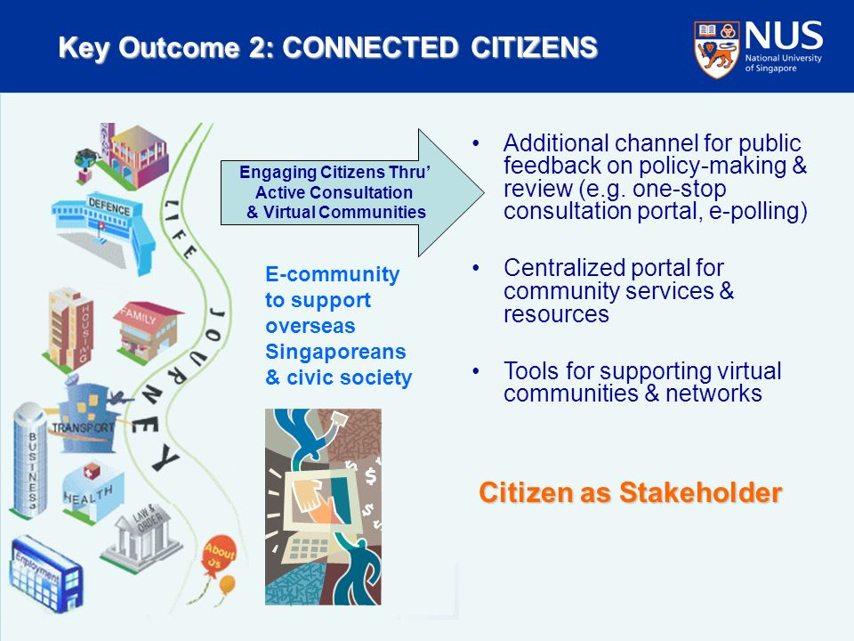 Key Outcome 2: CONNECTED CITIZENS Additional channel for public feedback on policy-making & review (e.g.