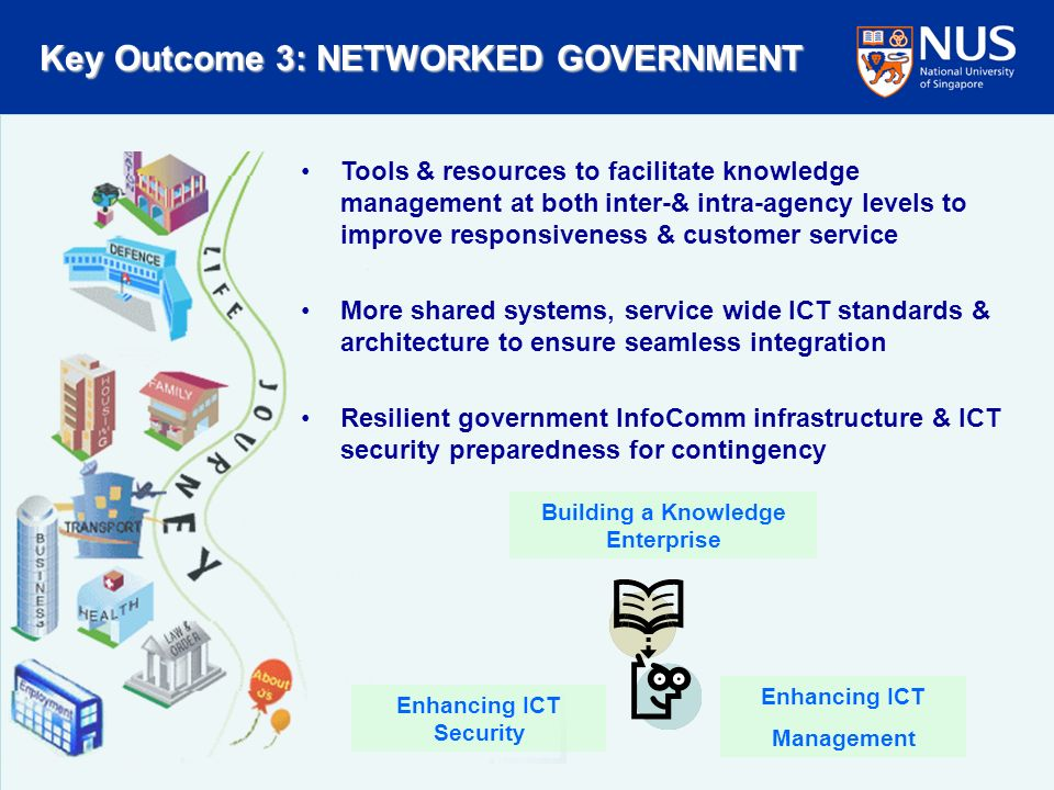 Key Outcome 3: NETWORKED GOVERNMENT Tools & resources to facilitate knowledge management at both inter-& intra-agency levels to improve responsiveness & customer service More shared systems, service wide ICT standards & architecture to ensure seamless integration Resilient government InfoComm infrastructure & ICT security preparedness for contingency Building a Knowledge Enterprise Enhancing ICT Security Enhancing ICT Management