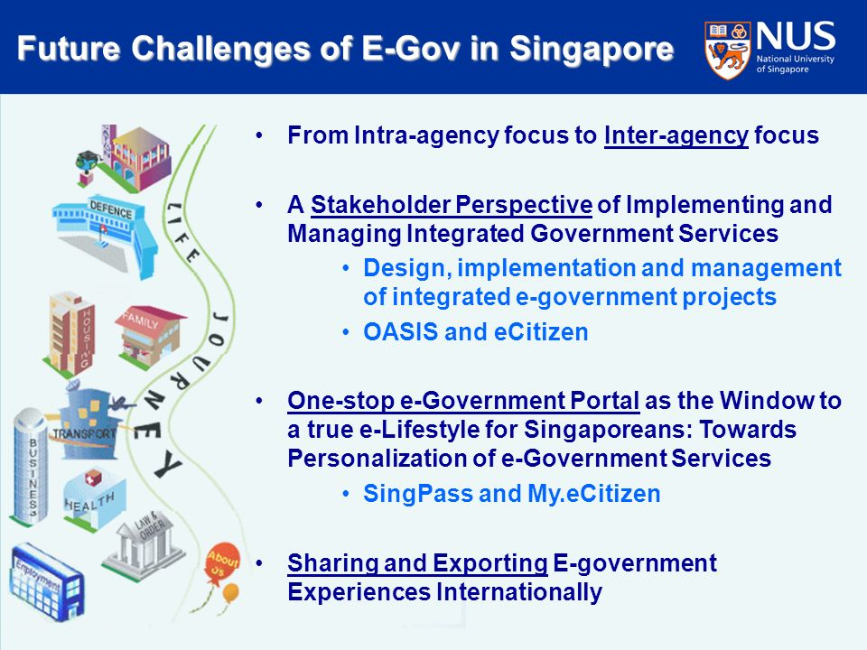 Future Challenges of E-Gov in Singapore From Intra-agency focus to Inter-agency focus A Stakeholder Perspective of Implementing and Managing Integrated Government Services Design, implementation and management of integrated e-government projects OASIS and eCitizen One-stop e-Government Portal as the Window to a true e-Lifestyle for Singaporeans: Towards Personalization of e-Government Services SingPass and My.eCitizen Sharing and Exporting E-government Experiences Internationally