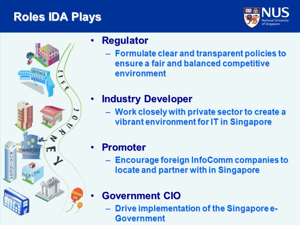 RegulatorRegulator –Formulate clear and transparent policies to ensure a fair and balanced competitive environment Industry DeveloperIndustry Developer –Work closely with private sector to create a vibrant environment for IT in Singapore PromoterPromoter –Encourage foreign InfoComm companies to locate and partner with in Singapore Government CIOGovernment CIO –Drive implementation of the Singapore e- Government Roles IDA Plays