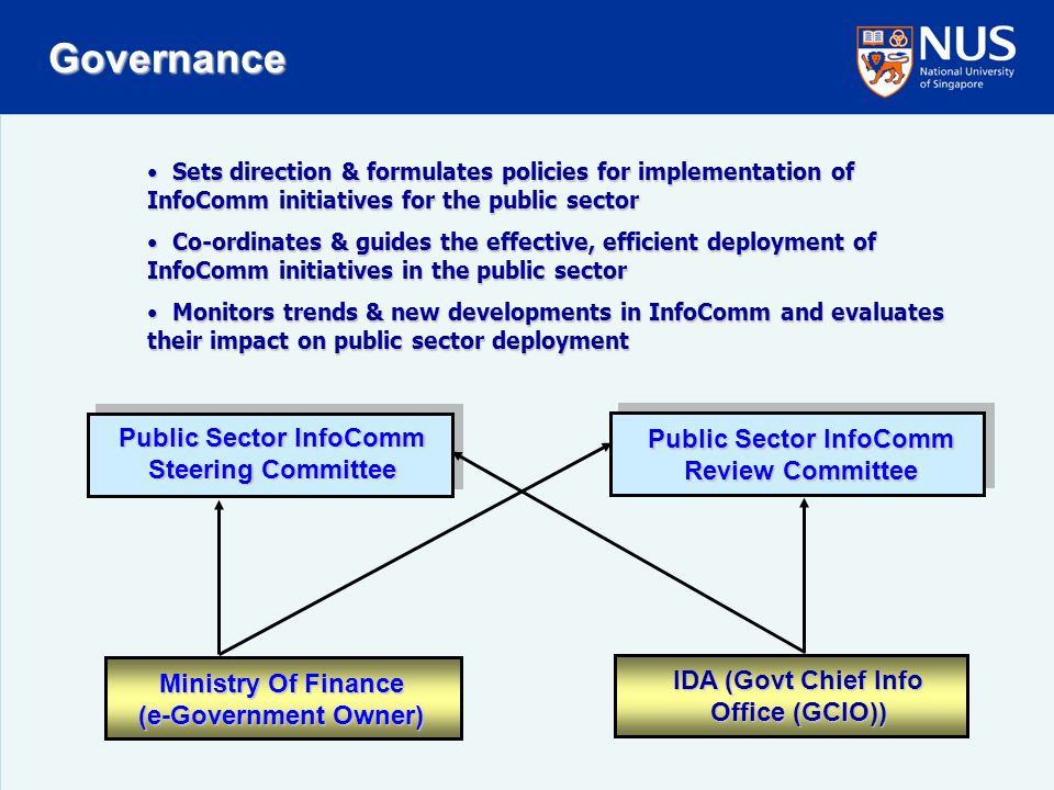 Ministry Of Finance (e-Government Owner) Public Sector InfoComm Steering Committee Public Sector InfoComm Review Committee IDA (Govt Chief Info Office (GCIO)) Sets direction & formulates policies for implementation of InfoComm initiatives for the public sector Sets direction & formulates policies for implementation of InfoComm initiatives for the public sector Co-ordinates & guides the effective, efficient deployment of InfoComm initiatives in the public sector Co-ordinates & guides the effective, efficient deployment of InfoComm initiatives in the public sector Monitors trends & new developments in InfoComm and evaluates their impact on public sector deployment Monitors trends & new developments in InfoComm and evaluates their impact on public sector deployment Governance