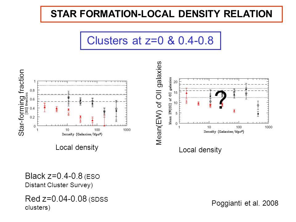 Black z=0.4-0.8 (ESO Distant Cluster Survey) Red z=0.04-0.08 (SDSS clusters) Poggianti et al.