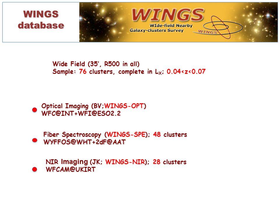 WINGSdatabase Wide Field (35, R500 in all) Sample: 76 clusters, complete in L X ; 0.04<z<0.07 Optical Imaging (BV;WINGS-OPT) WFC@INT+WFI@ESO2.2 Fiber Spectroscopy (WINGS-SPE); 48 clusters WYFFOS@WHT+2dF@AAT NIR Imaging (JK; WINGS-NIR); 28 clusters WFCAM@UKIRT