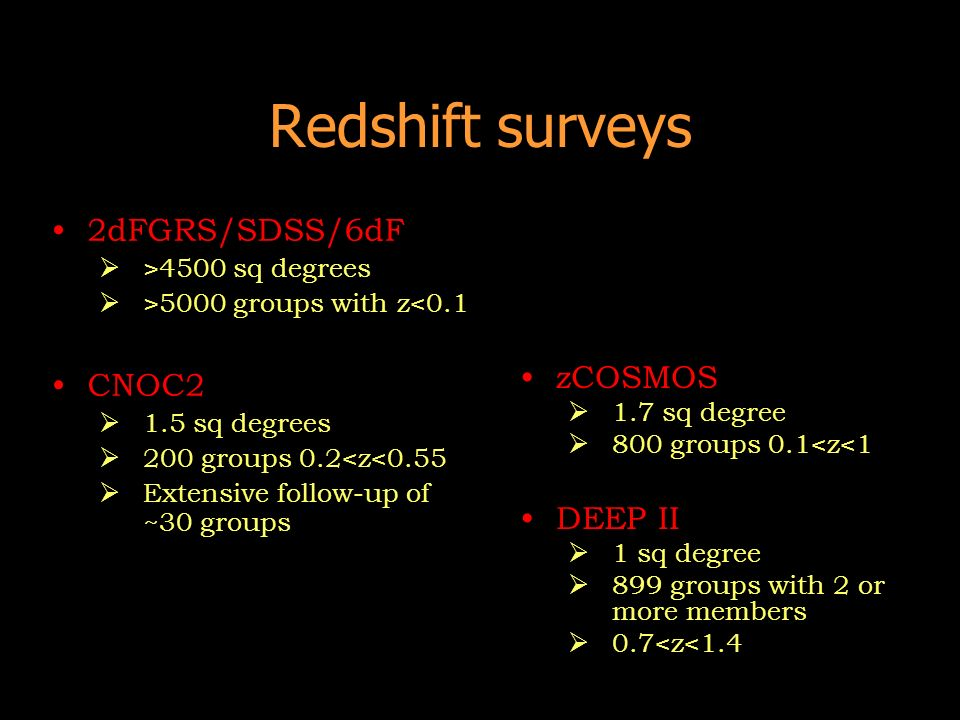 Redshift surveys 2dFGRS/SDSS/6dF >4500 sq degrees >5000 groups with z<0.1 CNOC2 1.5 sq degrees 200 groups 0.2<z<0.55 Extensive follow-up of ~30 groups