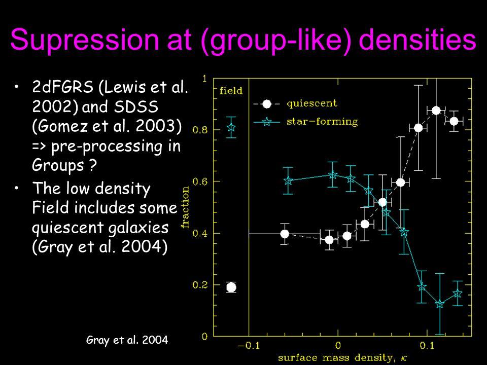 Gray et al.2004 2dFGRS (Lewis et al. 2002) and SDSS (Gomez et al.