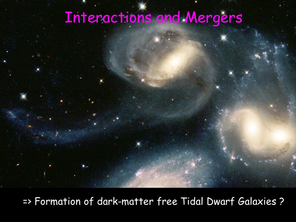 => Formation of dark-matter free Tidal Dwarf Galaxies ? Interactions and Mergers