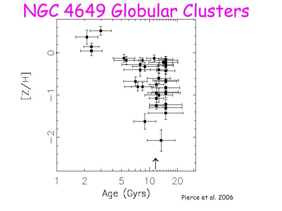 NGC 4649 Globular Clusters Pierce et al. 2006