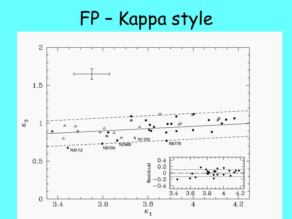 FP – Kappa style